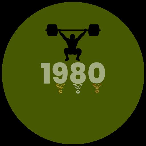 Výsledky roku 1980