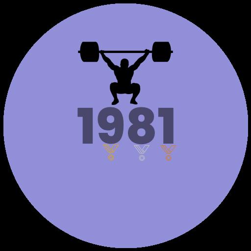 Výsledky roku 1981