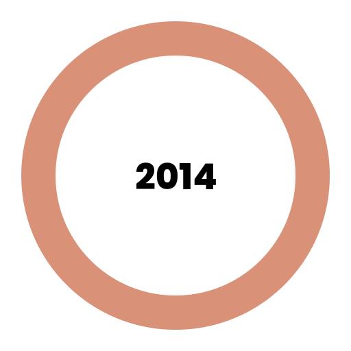 Výsledky roku 2014