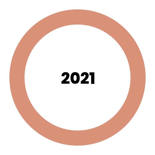 Výsledky 2021